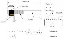 dcf77 antenna design