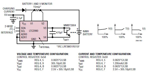 LTC2990 battery monitoring system circuit diagram