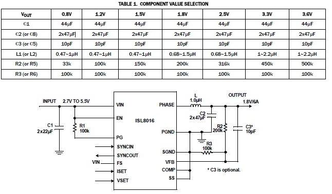 High current DC power converter using ISL8016