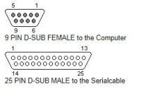 9 to 25 pin serial adapter pinout