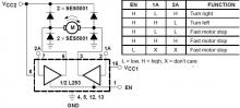 Bidirectional motor control using L293 driver